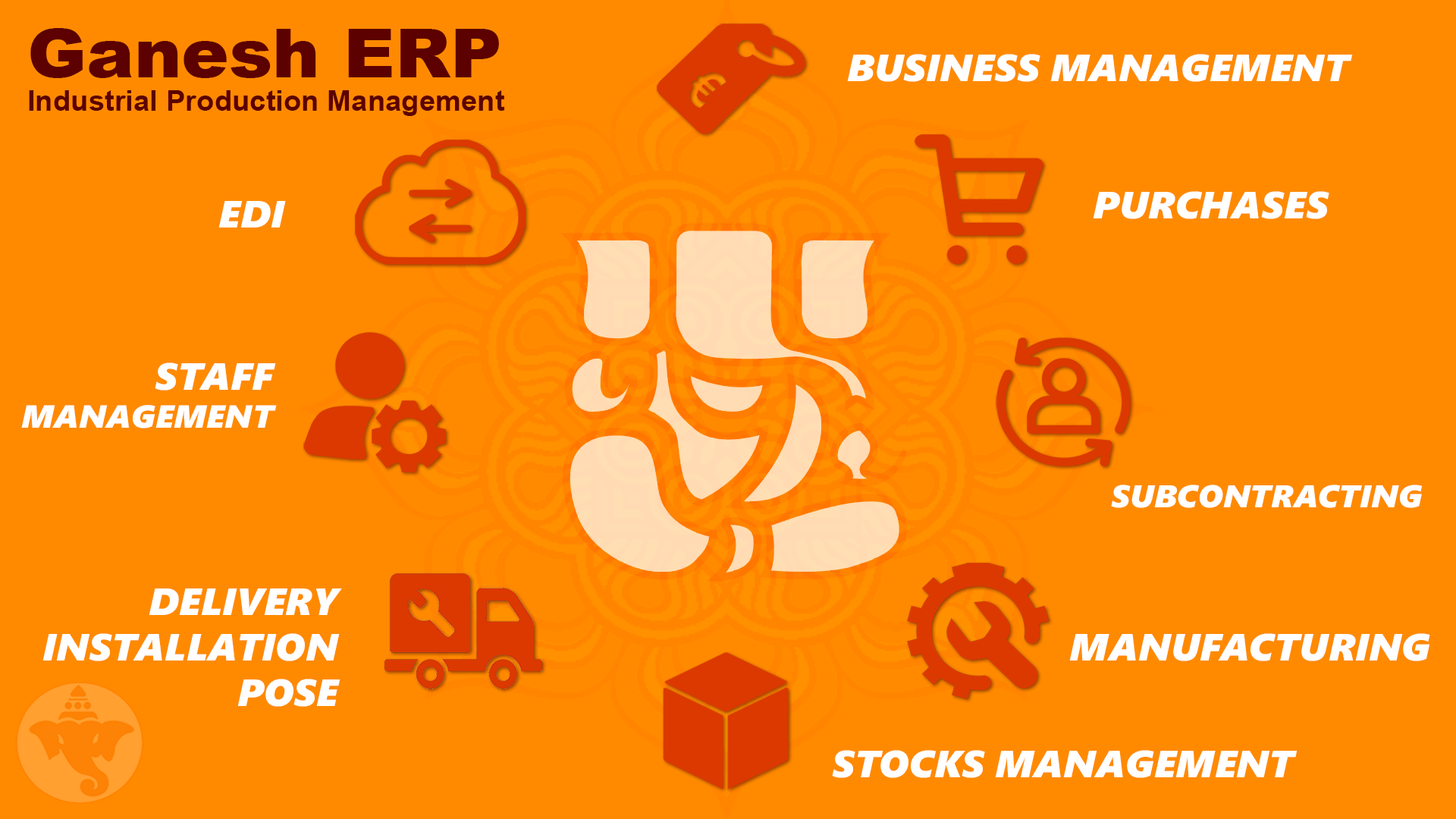 Ganesh ERP - Industrial Production Management Software